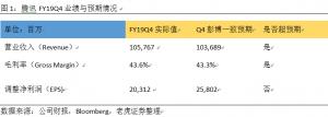 老虎证券:游戏复苏金融发力 腾讯有望迎来双核驱动